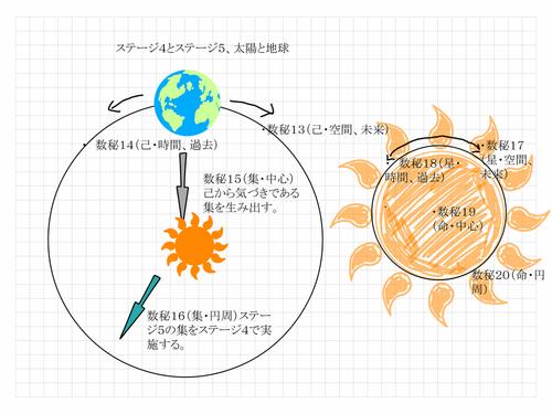 太陽と地球.jpg