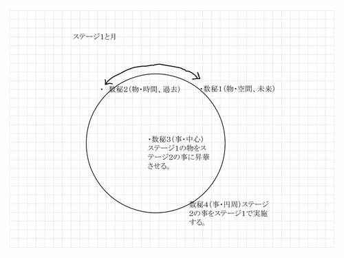 月ステージ1.jpg